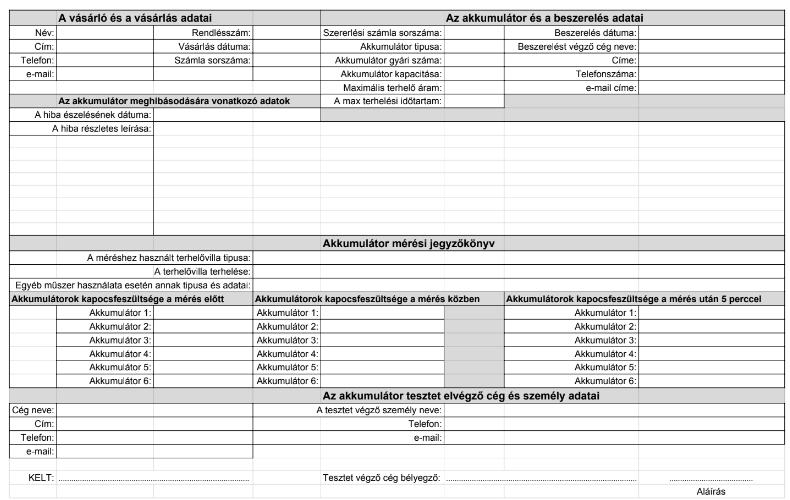 Elektromos kerékpár akkumulátor teszt - mérési jegyzőkönyv